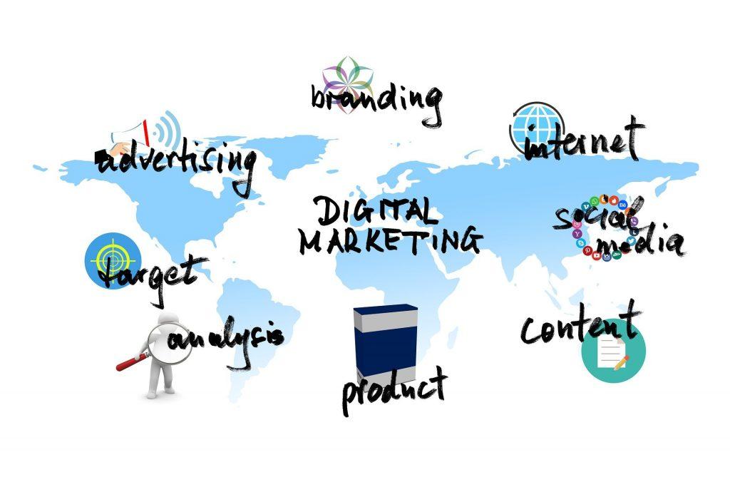Digital Marketing Campaign with Citiesagencies